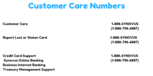 Synovus Bank Customer Care Numbers