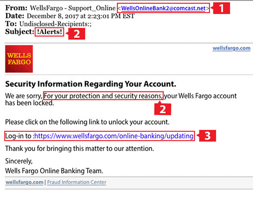Email phising attack in wells fargo